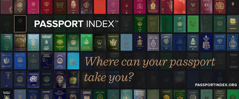 passport index1